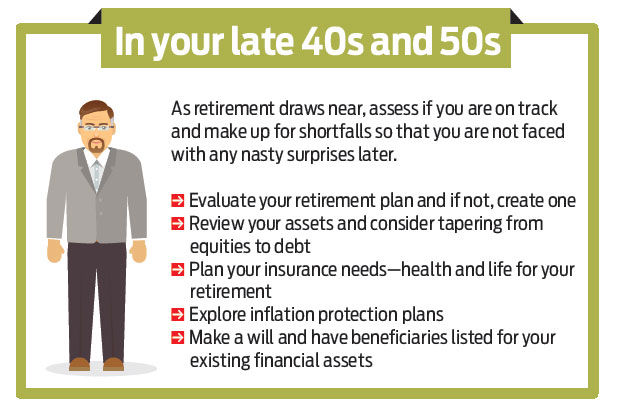 Your dream retirement needs to resolve all sorts of issues